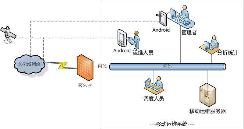 江苏专业呼叫中心解决方案提供商--南京新讯通软件
